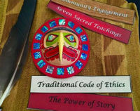 Picture of Indigenous Ways of Being and Knowing: Integrating Indigenous Values into the Work Environment - SYNCHRONOUS
